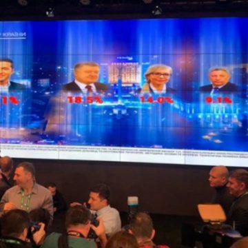 Люди и манекены: Что дал понять первый тур президентских выборов
